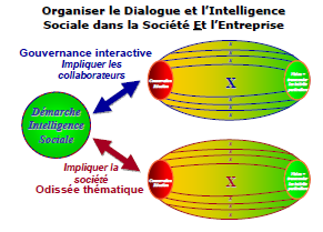 Ballon de rugby dialogue démarche intelligence sociale république chantaraud
